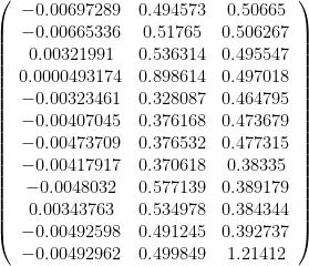 \left(\begin{array}{ccc} -0.00697289 & 0.494573 & 0.50665 \\ -0.00665336 & 0.51765 & 0.506267 \\ 0.00321991 & 0.536314 & 0.495547 \\ 0.0000493174 & 0.898614 & 0.497018 \\ -0.00323461 & 0.328087 & 0.464795 \\ -0.00407045 & 0.376168 & 0.473679 \\ -0.00473709 & 0.376532 & 0.477315 \\ -0.00417917 & 0.370618 & 0.38335 \\ -0.0048032 & 0.577139 & 0.389179 \\ 0.00343763 & 0.534978 & 0.384344 \\ -0.00492598 & 0.491245 & 0.392737 \\ -0.00492962 & 0.499849 & 1.21412\end{array}\right)