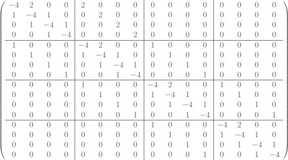 \left(  \begin{array}{cccc|cccc|cccc|cccc}  -4 & 2 & 0 & 0 & 2 & 0 & 0 & 0 & 0 & 0 & 0 & 0 & 0 & 0 & 0 & 0 \  1 & -4 & 1 & 0 & 0 & 2 & 0 & 0 & 0 & 0 & 0 & 0 & 0 & 0 & 0 & 0 \  0 & 1 & -4 & 1 & 0 & 0 & 2 & 0 & 0 & 0 & 0 & 0 & 0 & 0 & 0 & 0 \  0 & 0 & 1 & -4 & 0 & 0 & 0 & 2 & 0 & 0 & 0 & 0 & 0 & 0 & 0 & 0 \ \hline  1 & 0 & 0 & 0 & -4 & 2 & 0 & 0 & 1 & 0 & 0 & 0 & 0 & 0 & 0 & 0 \  0 & 1 & 0 & 0 & 1 & -4 & 1 & 0 & 0 & 1 & 0 & 0 & 0 & 0 & 0 & 0 \  0 & 0 & 1 & 0 & 0 & 1 & -4 & 1 & 0 & 0 & 1 & 0 & 0 & 0 & 0 & 0 \  0 & 0 & 0 & 1 & 0 & 0 & 1 & -4 & 0 & 0 & 0 & 1 & 0 & 0 & 0 & 0 \ \hline  0 & 0 & 0 & 0 & 1 & 0 & 0 & 0 & -4 & 2 & 0 & 0 & 1 & 0 & 0 & 0 \  0 & 0 & 0 & 0 & 0 & 1 & 0 & 0 & 1 & -4 & 1 & 0 & 0 & 1 & 0 & 0 \  0 & 0 & 0 & 0 & 0 & 0 & 1 & 0 & 0 & 1 & -4 & 1 & 0 & 0 & 1 & 0 \  0 & 0 & 0 & 0 & 0 & 0 & 0 & 1 & 0 & 0 & 1 & -4 & 0 & 0 & 0 & 1 \ \hline  0 & 0 & 0 & 0 & 0 & 0 & 0 & 0 & 1 & 0 & 0 & 0 & -4 & 2 & 0 & 0 \  0 & 0 & 0 & 0 & 0 & 0 & 0 & 0 & 0 & 1 & 0 & 0 & 1 & -4 & 1 & 0 \  0 & 0 & 0 & 0 & 0 & 0 & 0 & 0 & 0 & 0 & 1 & 0 & 0 & 1 & -4 & 1 \  0 & 0 & 0 & 0 & 0 & 0 & 0 & 0 & 0 & 0 & 0 & 1 & 0 & 0 & 1 & -4  \end{array}  \right)