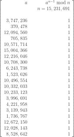 \left[\begin{array}{rrr}      a & \text{ } & a^{n-1} \ \text{mod} \ n \\      \text{ } & \text{ } & n=15,231,691  \\      \text{ } & \text{ } & \text{ }  \\      3,747,236 & \text{ } & 1  \\      370,478 & \text{ } & 1  \\      12,094,560 & \text{ } & 1  \\      705,835 & \text{ } & 1  \\      10,571,714 & \text{ } & 1  \\      15,004,366 & \text{ } & 1  \\      12,216,046 & \text{ } & 1  \\        10,708,300 & \text{ } & 1  \\      6,243,738 & \text{ } & 1  \\      1,523,626 & \text{ } & 1  \\      10,496,554 & \text{ } & 1  \\      10,332,033 & \text{ } & 1  \\      10,233,123 & \text{ } & 1  \\      3,996,691 & \text{ } & 1  \\            4,221,958 & \text{ } & 1  \\      3,139,943 & \text{ } & 1  \\      1,736,767 & \text{ } & 1  \\      12,672,150 & \text{ } & 1  \\      12,028,143 & \text{ } & 1  \\      8,528,642 & \text{ } & 1    \end{array}\right]