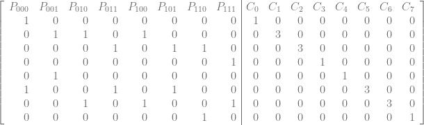 \left[\begin{array}{rrrrrrrr|rrrrrrrr} P_{000} & P_{001} & P_{010} & P_{011} & P_{100} & P_{101} & P_{110} & P_{111} & C_{0} & C_{1} & C_{2} & C_{3} & C_{4} & C_{5} & C_{6} & C_{7} \ 1 & 0 & 0 & 0 & 0 & 0 & 0 & 0 & 1 & 0 & 0 & 0 & 0 & 0 & 0 & 0 \ 0 & 1 & 1 & 0 & 1 & 0 & 0 & 0 & 0 & 3 & 0 & 0 & 0 & 0 & 0 & 0 \ 0 & 0 & 0 & 1 & 0 & 1 & 1 & 0 & 0 & 0 & 3 & 0 & 0 & 0 & 0 & 0 \ 0 & 0 & 0 & 0 & 0 & 0 & 0 & 1 & 0 & 0 & 0 & 1 & 0 & 0 & 0 & 0 \ 0 & 1 & 0 & 0 & 0 & 0 & 0 & 0 & 0 & 0 & 0 & 0 & 1 & 0 & 0 & 0 \ 1 & 0 & 0 & 1 & 0 & 1 & 0 & 0 & 0 & 0 & 0 & 0 & 0 & 3 & 0 & 0 \ 0 & 0 & 1 & 0 & 1 & 0 & 0 & 1 & 0 & 0 & 0 & 0 & 0 & 0 & 3 & 0 \ 0 & 0 & 0 & 0 & 0 & 0 & 1 & 0 & 0 & 0 & 0 & 0 & 0 & 0 & 0 & 1 \ \end{array}\right]