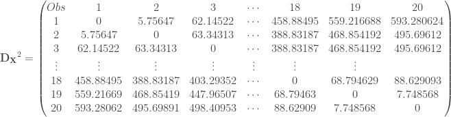 \mathbf{D_X} ^2 = \begin{pmatrix} Obs & 1 & 2 & 3 & \cdots & 18 & 19 & 20 \\ 1 & 0 & 5.75647 & 62.14522 & \cdots & 458.88495 & 559.216688 & 593.280624 \\ 2 & 5.75647 & 0 & 63.34313 & \cdots & 388.83187 & 468.854192 & 495.69612 \\ 3 & 62.14522 & 63.34313 & 0 & \cdots & 388.83187 & 468.854192 & 495.69612 \\ \vdots & \vdots & \vdots & \vdots & \vdots & \vdots & \vdots \\ 18 & 458.88495 & 388.83187 & 403.29352 & \cdots & 0 & 68.794629 & 88.629093 \\ 19 & 559.21669 & 468.85419 & 447.96507 & \cdots & 68.79463 & 0& 7.748568 \\ 20 & 593.28062 & 495.69891 & 498.40953 & \cdots & 88.62909 & 7.748568 & 0 \\ \end{pmatrix}