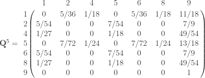 \mathbf{Q}^5 =       \bordermatrix{ & 1 & 2 & 4 & 5  & 6 & 8 & 9  \cr        1 & 0 & 5/36 & 1/18  & 0 & 5/36 & 1/18 & 11/18  \cr        2 & 5/54 & 0 & 0  & 7/54 & 0 & 0 & 7/9  \cr        4 & 1/27 & 0 & 0  & 1/18 & 0 & 0 & 49/54  \cr        5 & 0 & 7/72 & 1/24  & 0 & 7/72 & 1/24 & 13/18  \cr        6 & 5/54 & 0 & 0  & 7/54 & 0 & 0 & 7/9  \cr        8 & 1/27 & 0 & 0  & 1/18 & 0 & 0 & 49/54  \cr        9 & 0 & 0 & 0  & 0 & 0 & 0 & 1  \cr           } \qquad