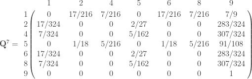 \mathbf{Q}^7 =       \bordermatrix{ & 1 & 2 & 4 & 5  & 6 & 8 & 9  \cr        1 & 0 & 17/216 & 7/216  & 0 & 17/216 & 7/216 & 7/9  \cr        2 & 17/324 & 0 & 0  & 2/27 & 0 & 0 & 283/324  \cr        4 & 7/324 & 0 & 0  & 5/162 & 0 & 0 & 307/324  \cr        5 & 0 & 1/18 & 5/216  & 0 & 1/18 & 5/216 & 91/108  \cr        6 & 17/324 & 0 & 0  & 2/27 & 0 & 0 & 283/324  \cr        8 & 7/324 & 0 & 0  & 5/162 & 0 & 0 & 307/324  \cr        9 & 0 & 0 & 0  & 0 & 0 & 0 & 1  \cr           } \qquad
