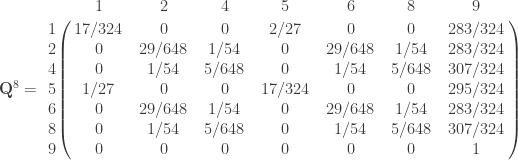 \mathbf{Q}^8 =       \bordermatrix{ & 1 & 2 & 4 & 5  & 6 & 8 & 9  \cr        1 & 17/324 & 0 & 0  & 2/27 & 0 & 0 & 283/324  \cr        2 & 0 & 29/648 & 1/54  & 0 & 29/648 & 1/54 & 283/324  \cr        4 & 0 & 1/54 & 5/648  & 0 & 1/54 & 5/648 & 307/324  \cr        5 & 1/27 & 0 & 0  & 17/324 & 0 & 0 & 295/324  \cr        6 & 0 & 29/648 & 1/54  & 0 & 29/648 & 1/54 & 283/324  \cr        8 & 0 & 1/54 & 5/648  & 0 & 1/54 & 5/648 & 307/324  \cr        9 & 0 & 0 & 0  & 0 & 0 & 0 & 1  \cr           } \qquad