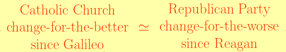 \rule{0.01pt}{0.01pt}\ \begin{array}{ccc} \rule[2.25ex]{0.01pt}{0.01pt}\text{Catholic Church}\\ \text{change-for-the-better}\\ \text{since Galileo}\rule[-0.5ex]{0.01pt}{0.01pt} \end{array}\, \simeq \,\begin{array}{ccc} \text{Republican Party}\\ \text{change-for-the-worse}\\ \text{since Reagan} \end{array}\ \rule{0.01pt}{0.01pt}