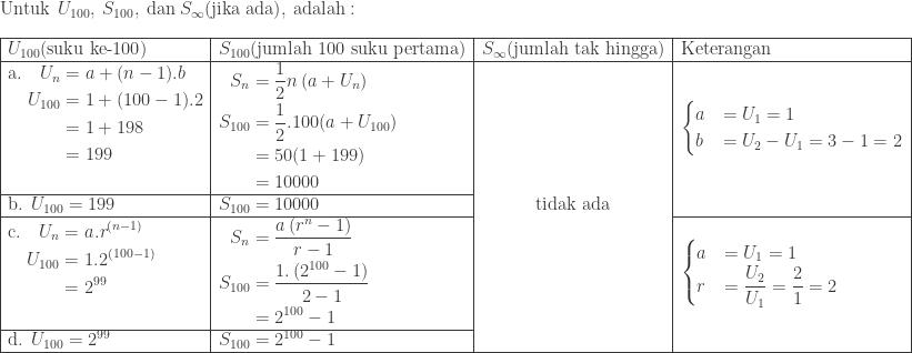 \textrm{Untuk}\: \: U_{100},\: S_{100},\: \textrm{dan}\: S_{\infty }\textrm{(jika ada)},\: \textrm{adalah}:\\\\ \begin{array}{|l|l|c|l|}\hline U_{100}(\textrm{suku ke-100})&S_{100}(\textrm{jumlah 100 suku pertama})&S_{\infty }(\textrm{jumlah tak hingga})&\textrm{Keterangan}\\\hline \begin{aligned}\textrm{a}.\quad U_{n}&=a+(n-1).b\\ U_{100}&=1+(100-1).2\\ &=1+198\\ &=199\\ & \end{aligned}&\begin{aligned}S_{n}&=\displaystyle \frac{1}{2}n\left ( a+U_{n} \right )\\ S_{100}&=\displaystyle \frac{1}{2}.100(a+U_{100})\\ &=50(1+199)\\ &=10000 \end{aligned}&&\begin{cases} a & =U_{1}=1 \\ b & = U_{2}-U_{1}=3-1=2 \end{cases}\\\cline{1-2} \textrm{b}.\: \: U_{100}=199&S_{100}=10000&\textrm{tidak ada}&\\\cline{1-2}\cline{4-4} \begin{aligned}\textrm{c}.\quad U_{n}&=a.r^{(n-1)}\\ U_{100}&=1.2^{(100-1)}\\ &=2^{99}\\ & \end{aligned}&\begin{aligned}S_{n}&=\displaystyle \frac{a\left ( r^{n}-1 \right )}{r-1}\\ S_{100}&=\displaystyle \frac{1.\left ( 2^{100}-1 \right )}{2-1}\\ &=2^{100}-1 \end{aligned}&&\begin{cases} a & =U_{1}=1 \\ r & =\displaystyle \frac{U_{2}}{U_{1}}=\frac{2}{1}=2 \end{cases}\\\cline{1-2} \textrm{d}.\: \: U_{100}=2^{99}&S_{100}=2^{100}-1&&\\\hline \end{array}