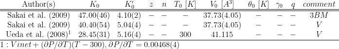\begin{array}{ccccccccccc}  {\rm\ Author(s) } & K_0 & K'_0 &z &n &T_0\ [K]& V_0\ [A^3]& \theta_0\ [K]&\gamma_0 & q & comment \\  \hline\hline  {\rm\ Sakai\ et\ al.\ (2009)} &47.00(46) &4.10(2) & - & - & - & 37.73(4.05)& - & - & - & 3BM \\  {\rm\ Sakai\ et\ al.\ (2009)} &40.40(54) &5.04(4) & - & - & - & 37.73(4.05)& - & - & - & V \\  {\rm\ Ueda\ et\ al.\ (2008)^1} &28.45(31) &5.16(4) & - & - & 300 & 41.115 & - & - & - & V \\  \hline  \end{array}\\  1: Vinet + (\partial P/ \partial T)(T-300), \partial P/ \partial T = 0.00468(4)