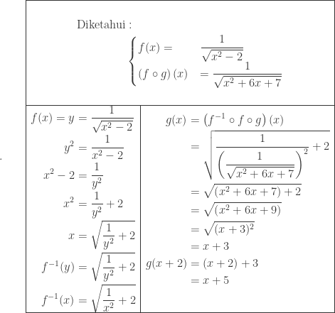 .\qquad \begin{array}{|c|c|}\hline \multicolumn{2}{|c|}{\begin{aligned}&\ \textrm{Diketahui}&:\ &\begin{cases} f(x) =& \displaystyle \frac{1}{\sqrt{x^{2}-2}} \ \left (f\circ g \right )(x) & = \displaystyle \frac{1}{\sqrt{x^{2}+6x+7}} \end{cases}\ & \end{aligned}}\\hline \begin{aligned}f(x) =y&= \displaystyle \frac{1}{\sqrt{x^{2}-2}}\ y^{2}&=\displaystyle \frac{1}{x^{2}-2}\ x^{2}-2&=\displaystyle \frac{1}{y^{2}}\ x^{2}&=\displaystyle \frac{1}{y^{2}}+2\ x&=\sqrt{\displaystyle \frac{1}{y^{2}}+2}\ f^{-1}(y)&=\sqrt{\displaystyle \frac{1}{y^{2}}+2}\ f^{-1}(x)&=\sqrt{\displaystyle \frac{1}{x^{2}}+2} \end{aligned}&\begin{aligned}g(x)&=\left (f^{-1}\circ f\circ g \right )(x)\ &=\sqrt{\displaystyle \frac{1}{\left ( \displaystyle \frac{1}{\sqrt{x^{2}+6x+7}} \right )^{2}}+2}\ &=\sqrt{\left ( x^{2}+6x+7 \right )+2}\ &=\sqrt{\left ( x^{2}+6x+9 \right )}\ &=\sqrt{(x+3)^{2}}\ &=x+3\ g(x+2)&=(x+2)+3\ &=x+5\ & \end{aligned}\\hline \end{array}