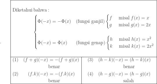 .\qquad \begin{array}{|c|c|}\hline \multicolumn{2}{|c|}{\begin{aligned}&\ \textrm{Diketahui}&\: \textrm{bahwa}:\ &\begin{cases} \Phi (-x)=-\Phi (x) & (\textrm{fungsi ganjil})\begin{cases} f & \text{ misal } f(x)=x \ g & \text{ misal } g(x)=2x \end{cases} \\ \Phi (-x)=\Phi (x) & (\textrm{fungsi genap})\begin{cases} h & \text{ misal } h(x)=x^{2} \ k & \text{ misal } k(x)=2x^{2} \end{cases} \end{cases}\ & \end{aligned}}\\hline \begin{aligned}(1)\quad (f+g)(-x)&=-(f+g)(x)\ &\textrm{benar}\ (2)\qquad (f.k)(-x)&=-(f.k)(x)\ &\textrm{benar}\ \end{aligned}&\begin{aligned} (3)\quad (h-k)(-x)&=(h-k)(x)\ &\textrm{benar}\ (4)\quad (h-g)(-x)&=(h-g)(x)\ &\textrm{salah} \end{aligned}\\hline \end{array}