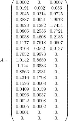 A = \left(\begin{array}{ccc} 0.0002 & 0. & 0.0007 \\ 0.0191 & 0.002 & 0.086 \\ 0.2045 & 0.0214 & 0.9725 \\ 0.3837 & 0.0621 & 1.9673 \\ 0.3023 & 0.1282 & 1.7454 \\ 0.0805 & 0.2536 & 0.7721 \\ 0.0038 & 0.4608 & 0.2185 \\ 0.1177 & 0.7618 & 0.0607 \\ 0.3768 & 0.962 & 0.0137 \\ 0.7052 & 0.9973 & 0. \\ 1.0142 & 0.8689 & 0. \\ 1.124 & 0.6583 & 0. \\ 0.8563 & 0.3981 & 0. \\ 0.4316 & 0.1798 & 0. \\ 0.1526 & 0.0603 & 0. \\ 0.0409 & 0.0159 & 0. \\ 0.0096 & 0.0037 & 0. \\ 0.0022 & 0.0008 & 0. \\ 0.0005 & 0.0002 & 0. \\ 0.0001 & 0. & 0. \\ 0. & 0. & 0.\end{array}\right)