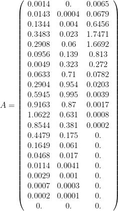 A = \left(\begin{array}{ccc} 0.0014 & 0. & 0.0065 \\ 0.0143 & 0.0004 & 0.0679 \\ 0.1344 & 0.004 & 0.6456 \\ 0.3483 & 0.023 & 1.7471 \\ 0.2908 & 0.06 & 1.6692 \\ 0.0956 & 0.139 & 0.813 \\ 0.0049 & 0.323 & 0.272 \\ 0.0633 & 0.71 & 0.0782 \\ 0.2904 & 0.954 & 0.0203 \\ 0.5945 & 0.995 & 0.0039 \\ 0.9163 & 0.87 & 0.0017 \\ 1.0622 & 0.631 & 0.0008 \\ 0.8544 & 0.381 & 0.0002 \\ 0.4479 & 0.175 & 0. \\ 0.1649 & 0.061 & 0. \\ 0.0468 & 0.017 & 0. \\ 0.0114 & 0.0041 & 0. \\ 0.0029 & 0.001 & 0. \\ 0.0007 & 0.0003 & 0. \\ 0.0002 & 0.0001 & 0. \\ 0. & 0. & 0.\end{array}\right)
