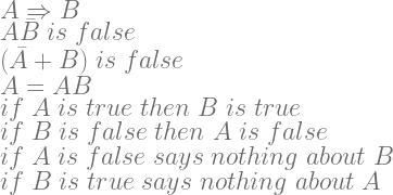 A \Rightarrow B \newline A\bar B \; is \; false \newline (\bar A + B) \; is \; false \newline A = AB \newline if \;A \; is \; true \; then \; B \; is \; true\newline if \;B \; is \; false \; then \; A \; is \; false\newline if \;A \; is \; false \; says \; nothing \; about \; B\newline if \;B \; is \; true \; says \; nothing \; about \; A\newline