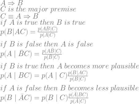 A \Rightarrow B \newline C \;is \;the \;major \;premise \newline C \equiv A \Rightarrow B \newline if \;A \;is \;true \;then \;B \;is \;true \newline p(B|AC) = \frac{p(AB|C)}{p(A|C)}\newline \newline if \;B \;is \;false \;then \;A \;is \;false \newline p(A\mid \bar B C) = \frac{p(A\bar B \mid C)}{p(\bar B \mid C)}\newline \newline if \;B \;is \;true \;then \;A \;becomes \;more \;plausible \newline p(A\mid B C) = p(A \mid C)\frac{p(B \mid AC)}{p(B \mid C)}\newline \newline if \;A \;is \;false \;then \;B \;becomes \;less \;plausible \newline p(B\mid \bar A C) = p(B \mid C)\frac{p(\bar A \mid BC)}{p(\bar A \mid C)}\newline