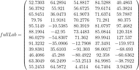 fullLab = \left(\begin{array}{ccccc} 52.7303 & 64.2894 & 54.8817 & 84.5288 & 40.4863 \\ 56.3782 & 55.921 & 56.6725 & 79.6174 & 45.3824 \\ 65.9451 & 36.0473 & 61.9073 & 71.6374 & 59.7887 \\ 79.76 & 11.9181 & 70.2776 & 71.281 & 80.375 \\ 95.5149 & -10.5385 & 80.3919 & 81.0797 & 97.4682 \\ 88.1904 & -42.95 & 73.4483 & 85.0844 & 120.318 \\ 86.0279 & -54.8307 & 71.362 & 89.9941 & 127.537 \\ 91.3232 & -35.0906 & -12.7908 & 37.3491 & -159.973 \\ 39.8381 & 35.6103 & -91.303 & 98.0017 & -68.693 \\ 46.4086 & 45.288 & -80.4922 & 92.358 & -60.6362 \\ 63.3049 & 66.2499 & -53.2513 & 84.9985 & -38.7922 \\ 55.2453 & 64.5872 & 4.4514 & 64.7404 & 3.94263\end{array}\right)