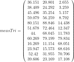 measTri = \left(\begin{array}{ccc} 36.151 & 20.801 & 2.655 \\ 38.409 & 24.292 & 3.259 \\ 45.496 & 35.254 & 5.157 \\ 59.079 & 56.259 & 8.792 \\ 80.151 & 88.846 & 14.438 \\ 51.678 & 72.464 & 12.347 \\ 44. & 68.045 & 11.783 \\ 60.269 & 79.199 & 79.834 \\ 16.269 & 11.154 & 68.051 \\ 23.947 & 15.573 & 68.616 \\ 52.42 & 31.955 & 70.706 \\ 39.606 & 23.169 & 17.108\end{array}\right)