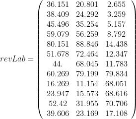 revLab = \left(\begin{array}{ccc} 36.151 & 20.801 & 2.655 \\ 38.409 & 24.292 & 3.259 \\ 45.496 & 35.254 & 5.157 \\ 59.079 & 56.259 & 8.792 \\ 80.151 & 88.846 & 14.438 \\ 51.678 & 72.464 & 12.347 \\ 44. & 68.045 & 11.783 \\ 60.269 & 79.199 & 79.834 \\ 16.269 & 11.154 & 68.051 \\ 23.947 & 15.573 & 68.616 \\ 52.42 & 31.955 & 70.706 \\ 39.606 & 23.169 & 17.108\end{array}\right)