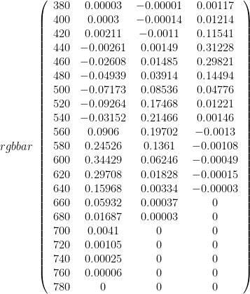 rgb bar ~ \left(\begin{array}{cccc} 380 & 0.00003 & -0.00001 & 0.00117 \\ 400 & 0.0003 & -0.00014 & 0.01214 \\ 420 & 0.00211 & -0.0011 & 0.11541 \\ 440 & -0.00261 & 0.00149 & 0.31228 \\ 460 & -0.02608 & 0.01485 & 0.29821 \\ 480 & -0.04939 & 0.03914 & 0.14494 \\ 500 & -0.07173 & 0.08536 & 0.04776 \\ 520 & -0.09264 & 0.17468 & 0.01221 \\ 540 & -0.03152 & 0.21466 & 0.00146 \\ 560 & 0.0906 & 0.19702 & -0.0013 \\ 580 & 0.24526 & 0.1361 & -0.00108 \\ 600 & 0.34429 & 0.06246 & -0.00049 \\ 620 & 0.29708 & 0.01828 & -0.00015 \\ 640 & 0.15968 & 0.00334 & -0.00003 \\ 660 & 0.05932 & 0.00037 & 0 \\ 680 & 0.01687 & 0.00003 & 0 \\ 700 & 0.0041 & 0 & 0 \\ 720 & 0.00105 & 0 & 0 \\ 740 & 0.00025 & 0 & 0 \\ 760 & 0.00006 & 0 & 0 \\ 780 & 0 & 0 & 0\end{array}\right)