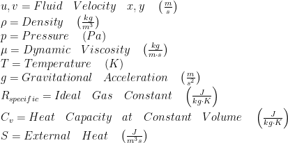 u,v=Fluid\quad Velocity\quad x,y\quad \left( \frac { m }{ s } \right) \\ \rho =Density\quad \left( \frac { kg }{ { m }^{ 3 } } \right) \\ p=Pressure\quad \left( Pa \right) \\ \mu =Dynamic\quad Viscosity\quad \left( \frac { kg }{ m\cdot s } \right) \\ T=Temperature\quad \left( K \right) \\ g=Gravitational\quad Acceleration\quad \left( \frac { m }{ { s }^{ 2 } } \right) \\ { R }_{ specific }=Ideal\quad Gas\quad Constant\quad \left( \frac { J }{ kg\cdot K } \right) \\ { C }_{ v }=Heat\quad Capacity\quad at\quad Constant\quad Volume\quad \left( \frac { J }{ kg\cdot K } \right) \\ S=External\quad Heat\quad \left( \frac { J }{ { m }^{ 3 }s } \right)