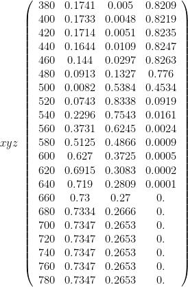 xyz ~ \left(\begin{array}{cccc} 380 & 0.1741 & 0.005 & 0.8209 \\ 400 & 0.1733 & 0.0048 & 0.8219 \\ 420 & 0.1714 & 0.0051 & 0.8235 \\ 440 & 0.1644 & 0.0109 & 0.8247 \\ 460 & 0.144 & 0.0297 & 0.8263 \\ 480 & 0.0913 & 0.1327 & 0.776 \\ 500 & 0.0082 & 0.5384 & 0.4534 \\ 520 & 0.0743 & 0.8338 & 0.0919 \\ 540 & 0.2296 & 0.7543 & 0.0161 \\ 560 & 0.3731 & 0.6245 & 0.0024 \\ 580 & 0.5125 & 0.4866 & 0.0009 \\ 600 & 0.627 & 0.3725 & 0.0005 \\ 620 & 0.6915 & 0.3083 & 0.0002 \\ 640 & 0.719 & 0.2809 & 0.0001 \\ 660 & 0.73 & 0.27 & 0. \\ 680 & 0.7334 & 0.2666 & 0. \\ 700 & 0.7347 & 0.2653 & 0. \\ 720 & 0.7347 & 0.2653 & 0. \\ 740 & 0.7347 & 0.2653 & 0. \\ 760 & 0.7347 & 0.2653 & 0. \\ 780 & 0.7347 & 0.2653 & 0.\end{array}\right)