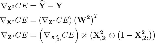 \begin{aligned}     \nabla_{\mathbf{Z^2}}CE &= \widehat{\mathbf{Y}} - \mathbf{Y}\\    \nabla_{\mathbf{X^2}}CE &= \left(\nabla_{\mathbf{Z^2}}CE\right) \left(\mathbf{W^2}\right)^T\\    \nabla_{\mathbf{Z^1}}CE &= \left(\nabla_{\mathbf{X^2_{,2:}}}CE\right) \otimes \left(\mathbf{X^2_{,2:}} \otimes \left( 1 - \mathbf{X^2_{,2:}}\right) \right)\\  \end{aligned}