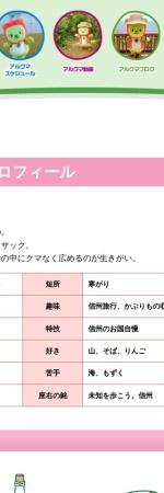 Screenshot of arukuma.jp