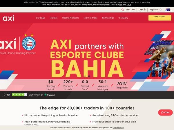 Screenshot of axitrader.com.au