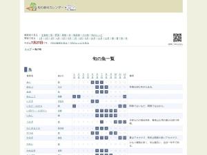 http://k52.org/syokuzai/fish/