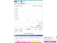 http://kakaku.com/item/K0000418139/pricehistory/