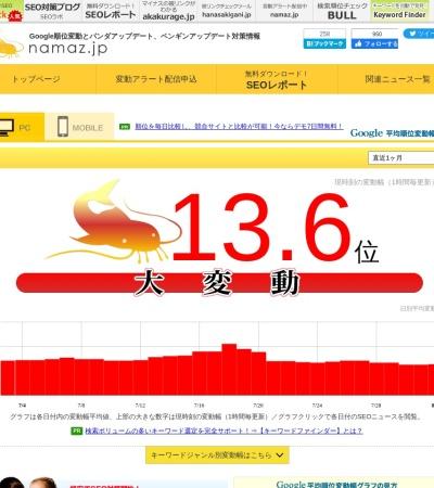 Screenshot of namaz.jp