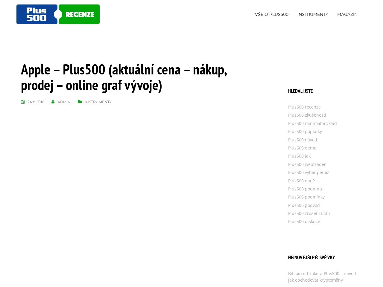Apple – Plus500 (aktuální cena – nákup, prodej – online graf vývoje) (Zdroj: Wordpress.com)