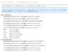 http://rinrin.saiin.net/~aor/fonts/defaultfonts