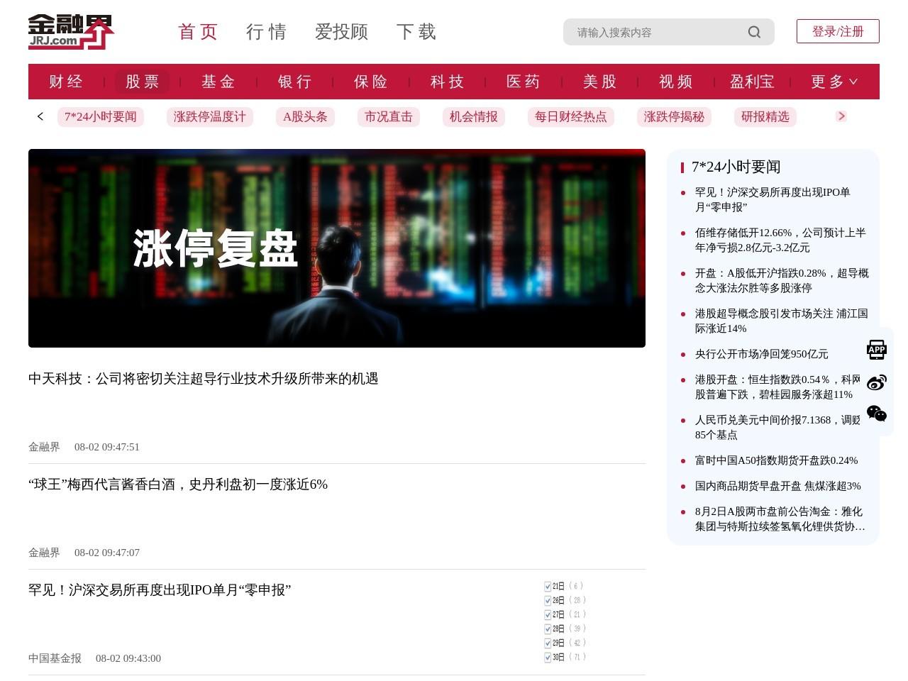 热度选股_股票频道-金融界