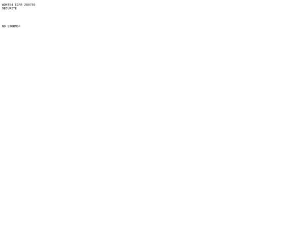 Screenshot of tgftp.nws.noaa.gov
