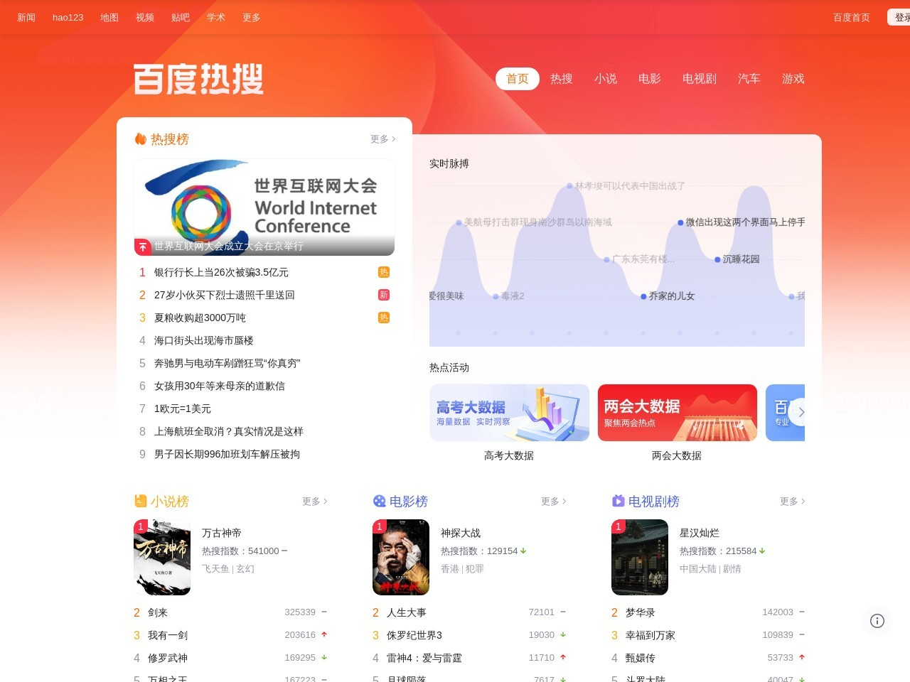 top.baidu.com的网站截图