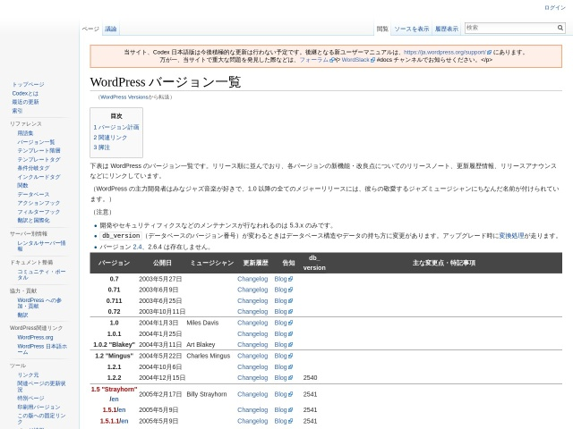 WordPress バージョン一覧 - WordPress Codex 日本語版