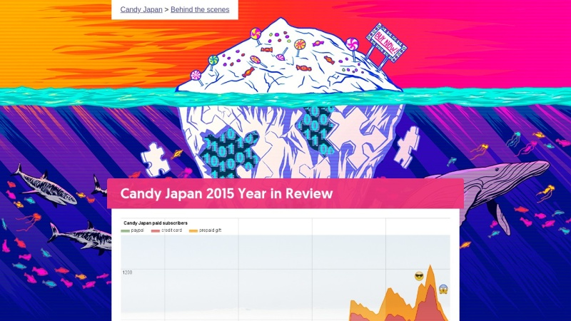 http://www.candyjapan.com/2015-year-in-review