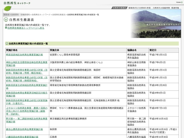 http://www.env.go.jp/nature/saisei/network/law/law2_1_1/index_gaiyo.html
