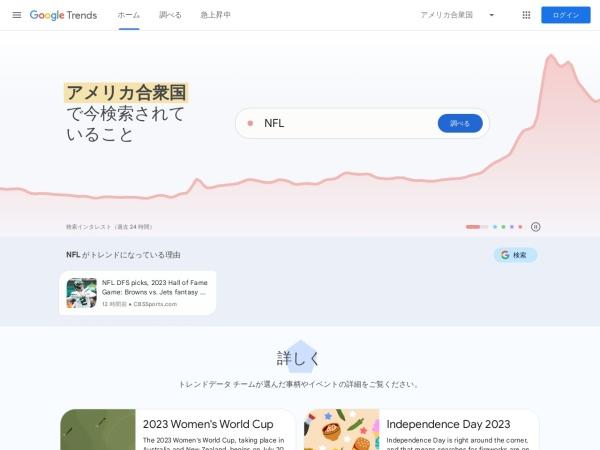 http://www.google.co.jp/trends/