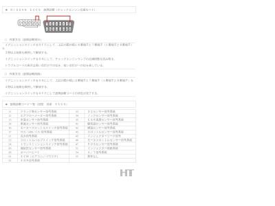 http://www.h-tech.jp/suishin/ht-motor/ht-motor_014.htm