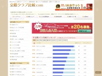 http://www.kousaiclub-hikaku.com/