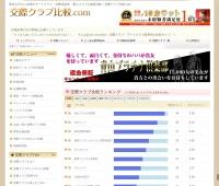 Screenshot of www.kousaiclub-hikaku.com