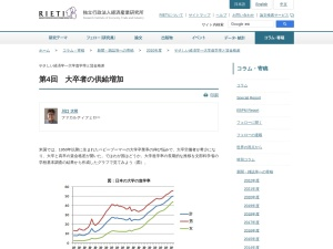 http://www.rieti.go.jp/jp/papers/contribution/yasashii11/04.html