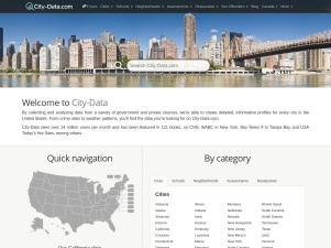 City-Data - Stats About All US Cities - Real Estate.