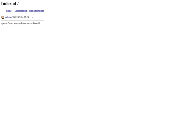 a.ns.deanseven.net website screenshot Index of /