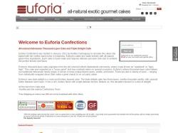 Euforiaconfections.com coupons