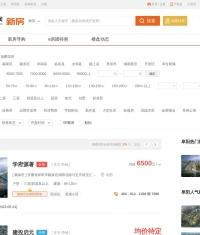新安房产网阜阳新房频道
