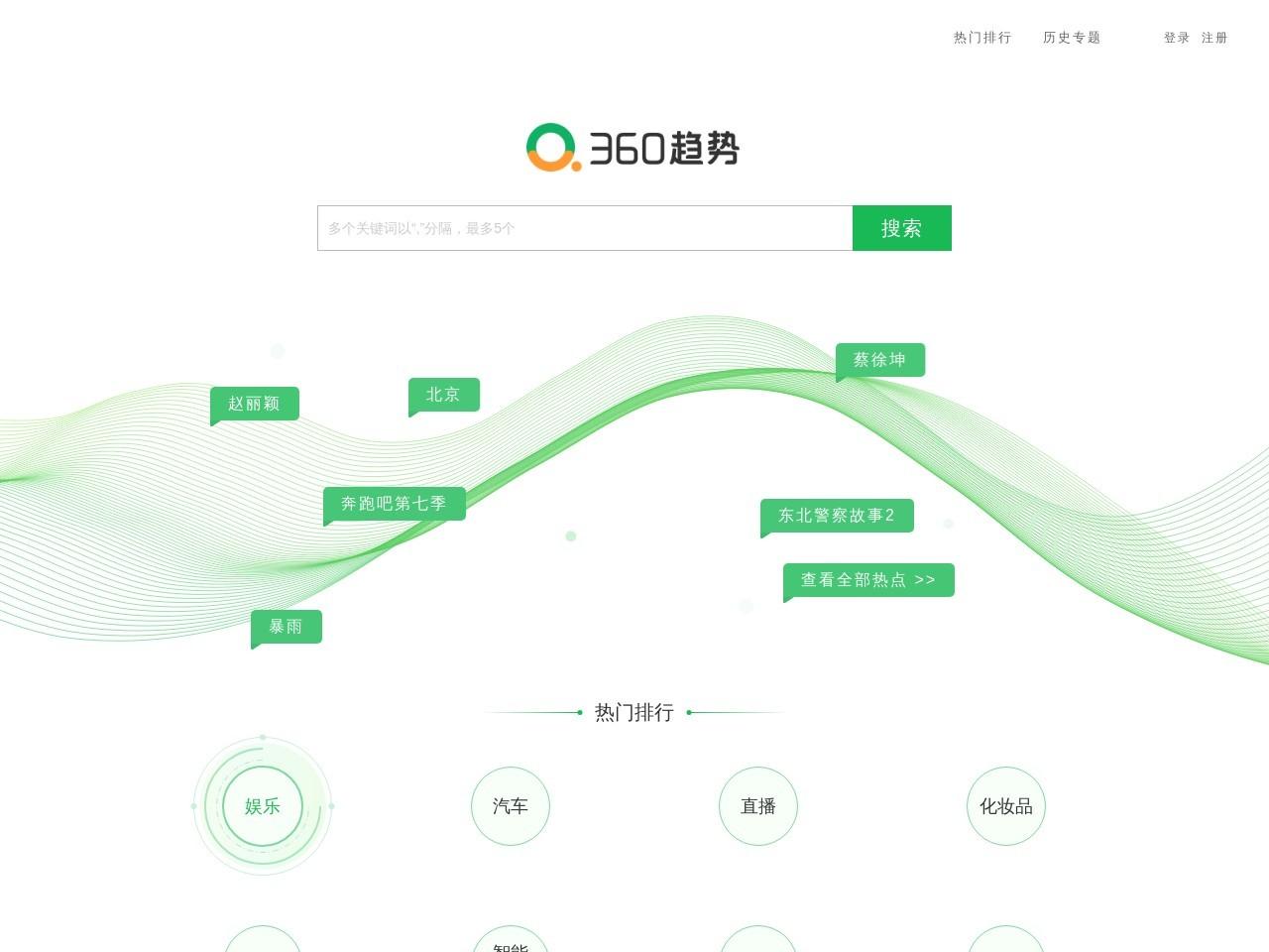 360趋势-大数据分享平台