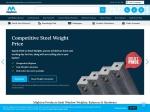 mightonproducts.com Promo Code