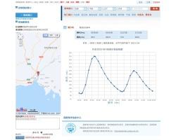 中国海事网潮汐表