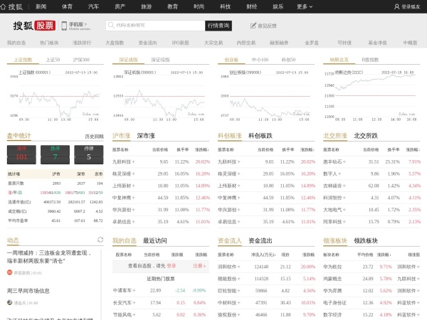 q.stock.sohu.com的网站截图